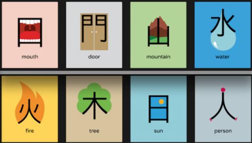 Chinese-1-640x366
